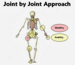 Joint-by-Joint-slide1-300x260